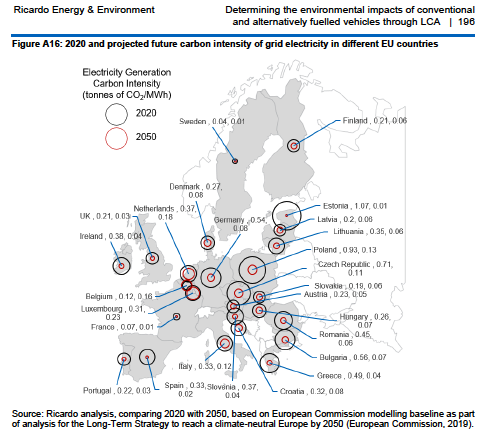 carbon intensity of country electric grids