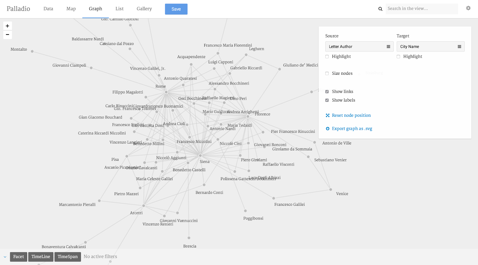 Network Analysis Resources | Digital Humanities
