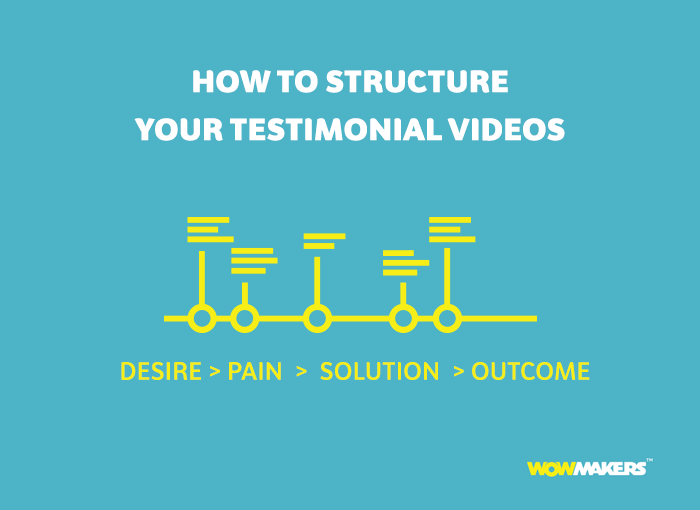 How B2B Testimonial Videos Can Help Your Marketing and Sales Campaigns Exceed Expectations