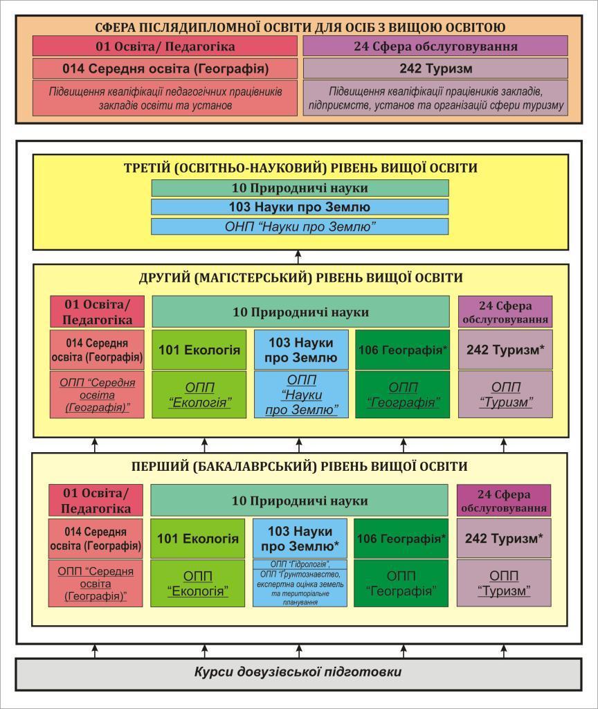 D:\Documents\Desktop\геофак-схема.jpg