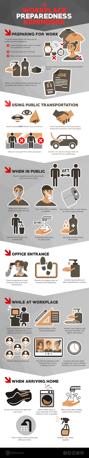 Workplace preparedness reminders infographic to prevent COVID-19 by FilWeb Asia Inc.