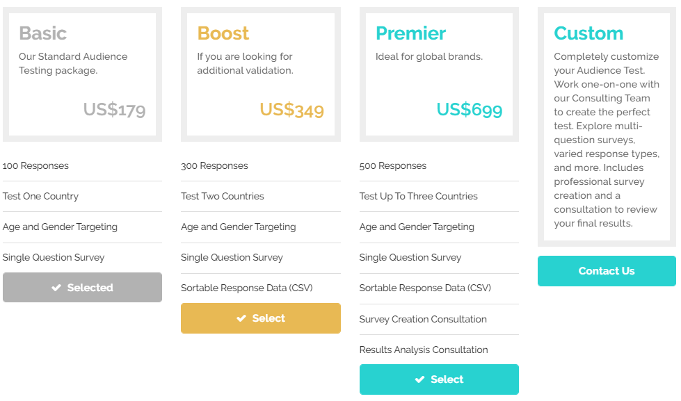 Audience testing prices
