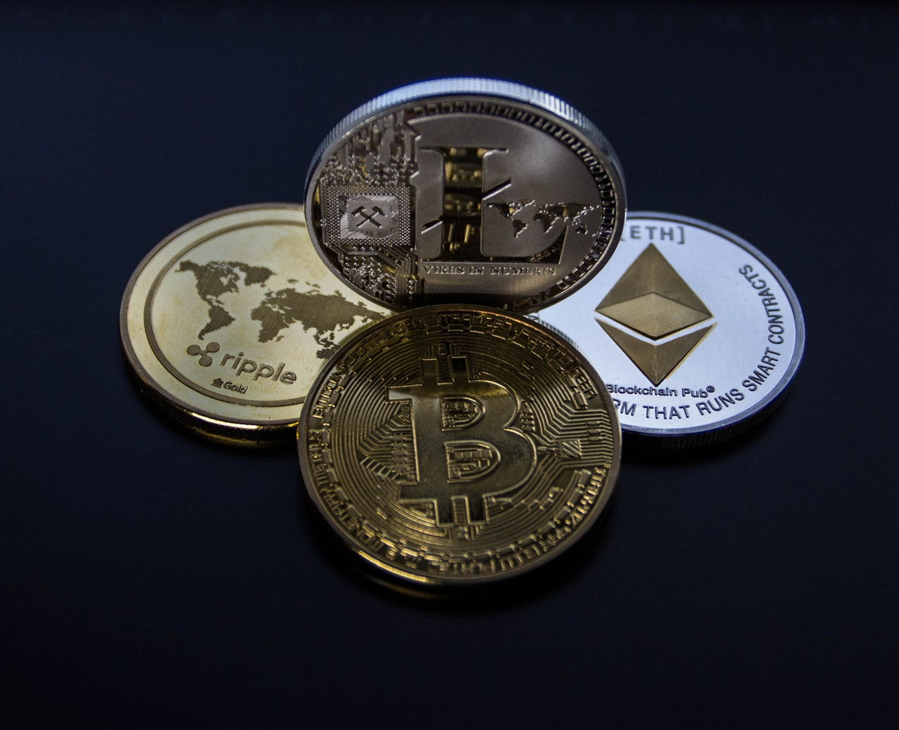 cryptocurrency trading with Bitcoin Aussie System