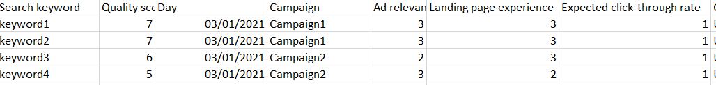 google-quality-score-tracking