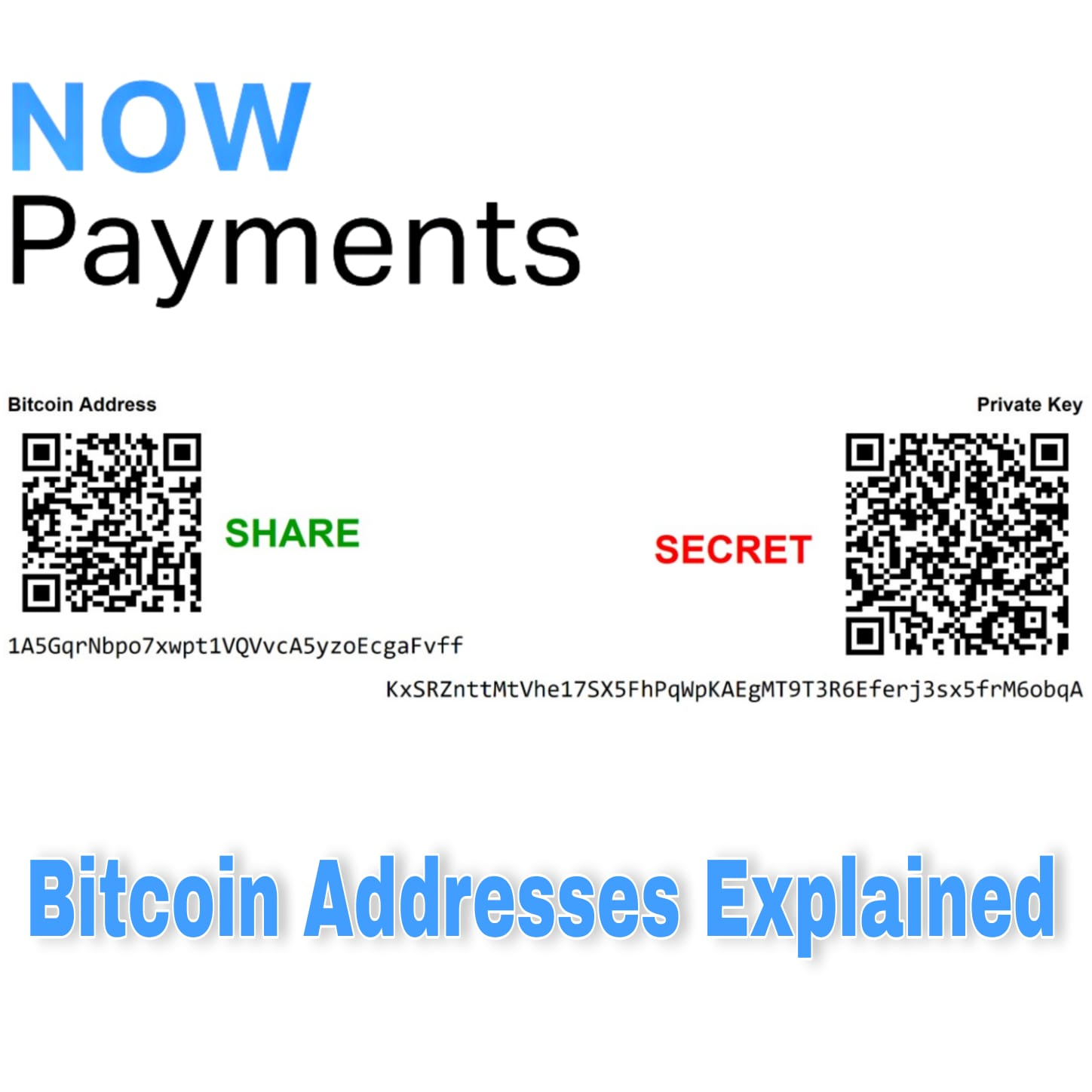 how to get a new bitcoin address