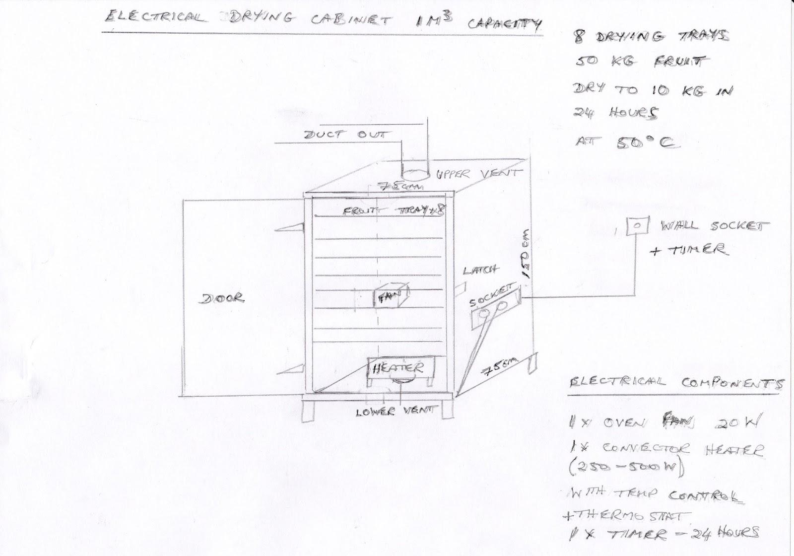 Cabinet drier - 1 Cubic metre.jpg