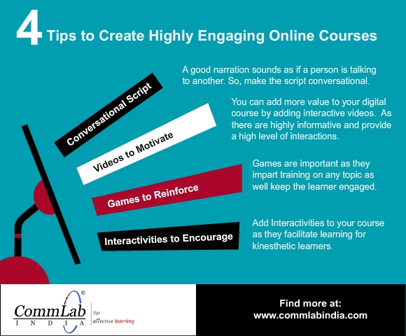 High engaging online courses