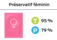 préservatif féminin.PNG