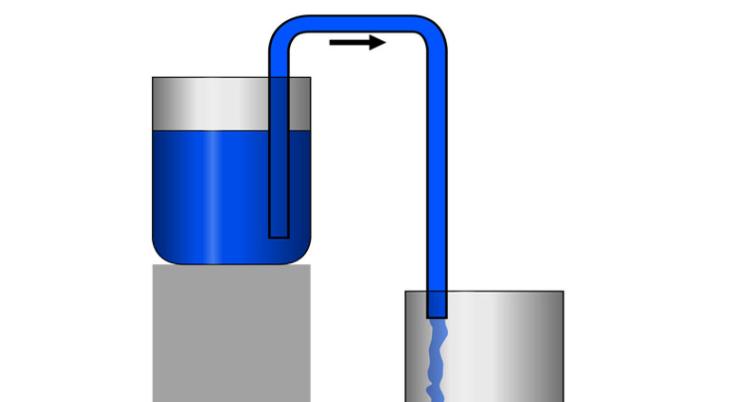 Minh hoạ đơn giản nhất về ống xi phông