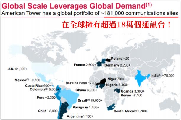 AMT 在全球擁有超過18萬個電塔