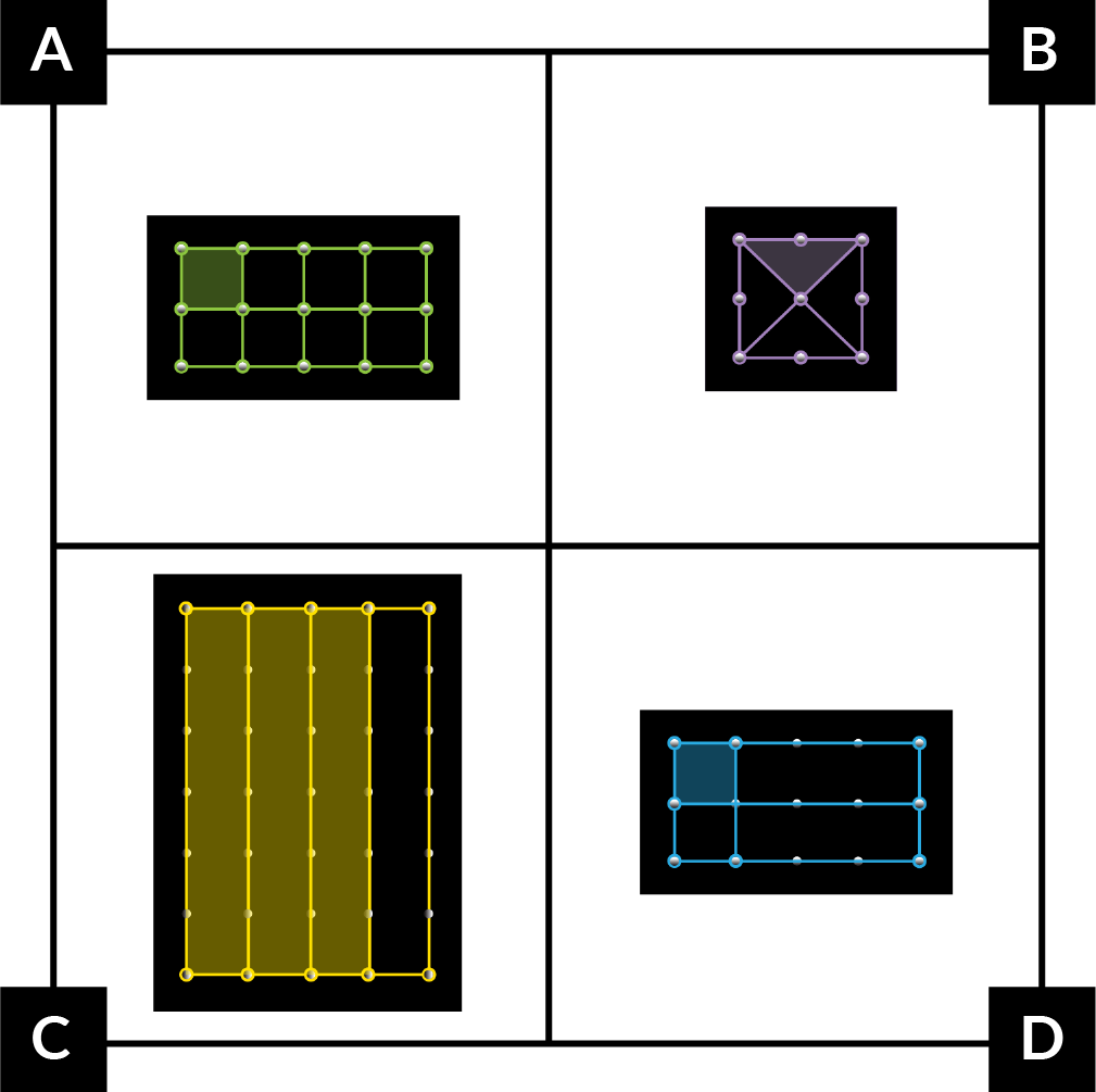 A: A geoboard rectangle has 8 equal square parts. 1 part is green. B: A geoboard square has 4 equal triangular parts. 1 part is purple. C: A geoboard rectangle has 4 equal rectangular parts. 3 parts are yellow. D: A geoboard rectangle has 4 parts. Two parts are squares of the same size and 2 are rectangles of the same size. 1 square is blue.