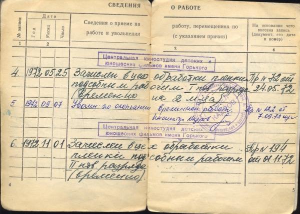 Трудовые книжки со стажем Брестская 2-я улица сзи 6 получить Власьевский Малый переулок