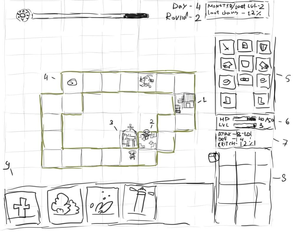 A handdrawn mockup of Loop Hero's interface with early versions of a game map, inventory, and card system.