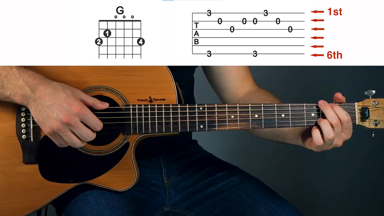 G chord