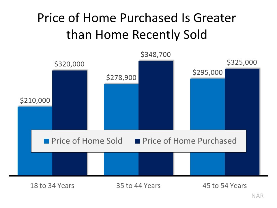 buy a home in 2021