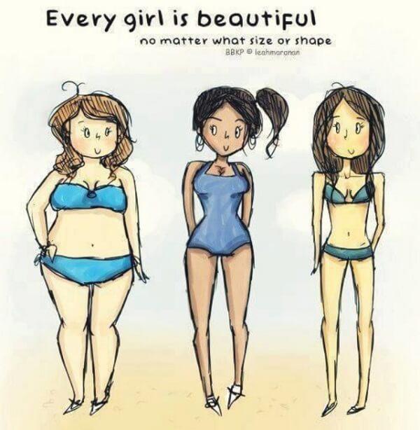 body shaming là gì