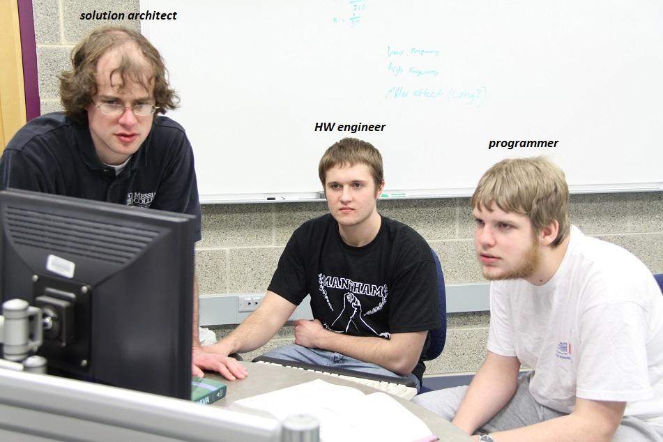 team roles.jpg