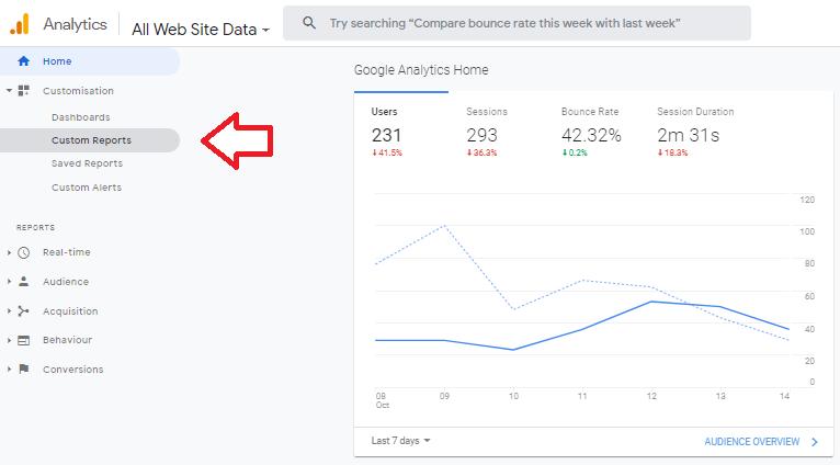 making a custom report in Google Analytics
