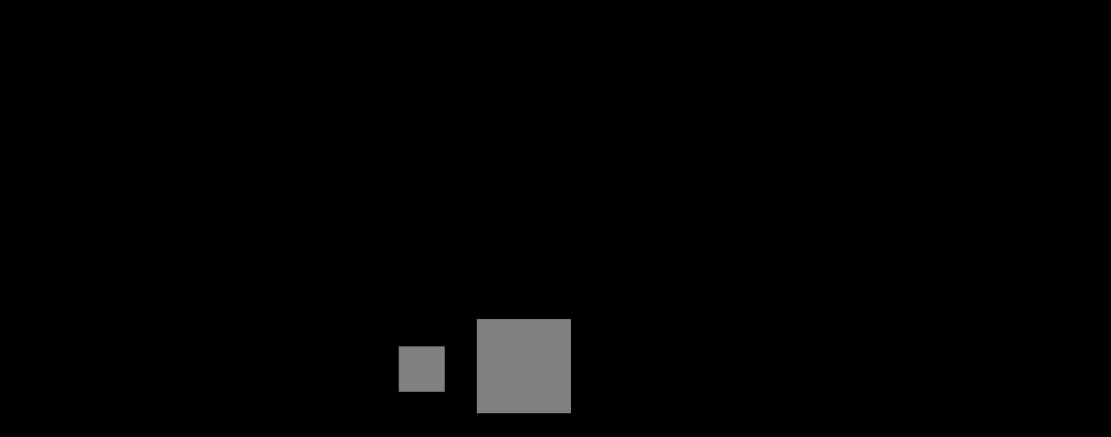 Инструкция по применению сч 84 при списании безвозмездно переданной продукции
