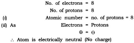 NCERT Solutions for Class 9 Science Chapter 4 Structure of Atom Intext QUestions Page 52 Q1.2