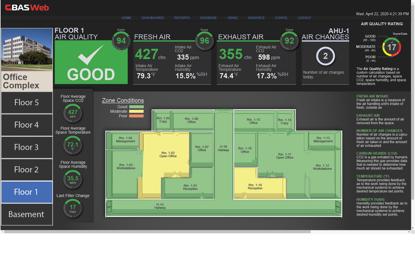 Indoor Air Quality (IAQ) Dashboard