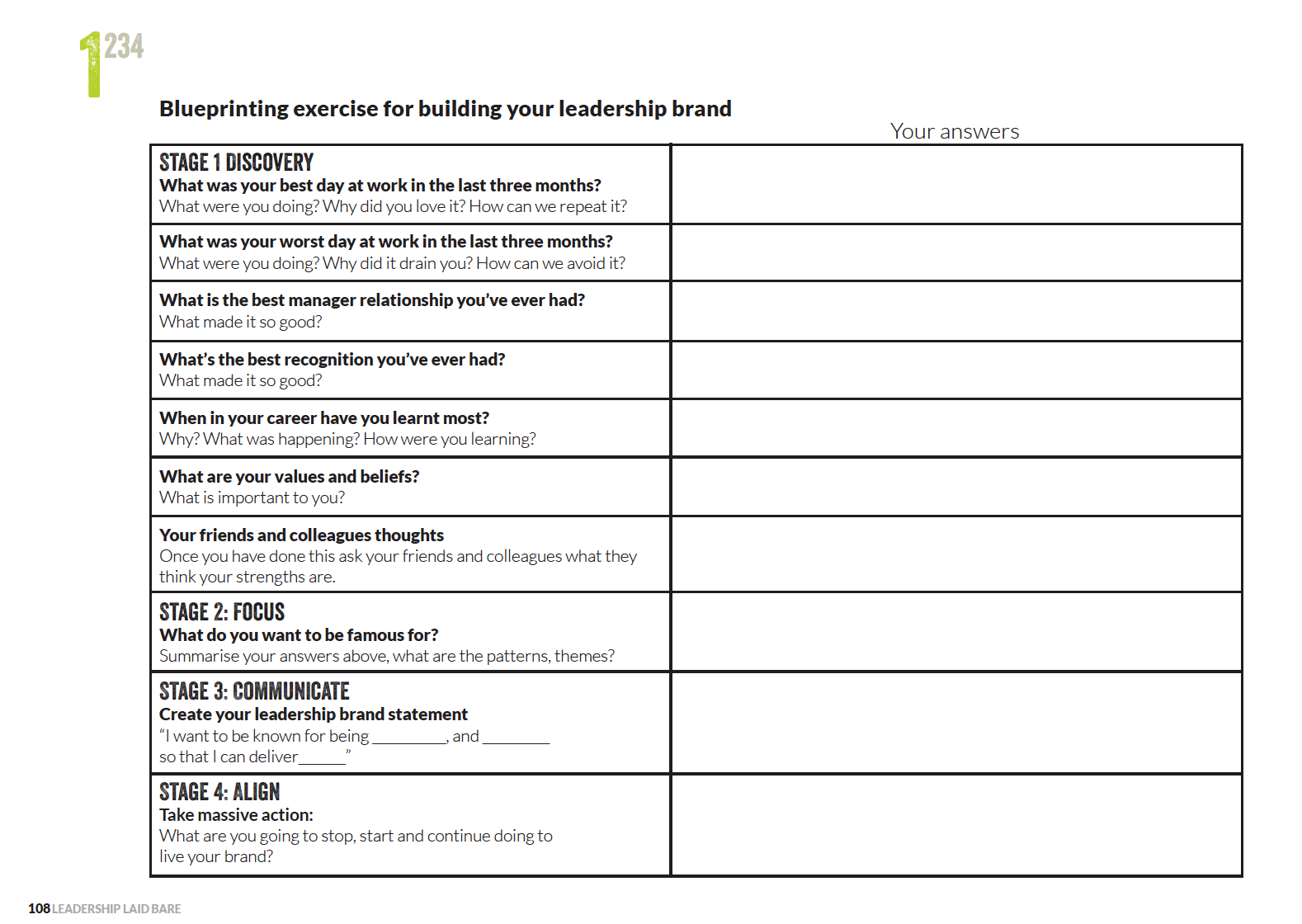 Blueprinting Exercise for Building Your Leadership Brand