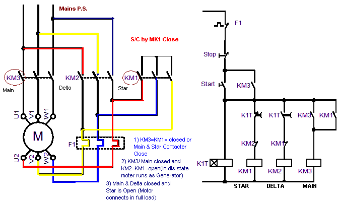 M U0026ma  Star Delta Connection Diagram And Working Principle