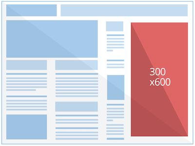 лучшие практики для графических объявлений 300x600
