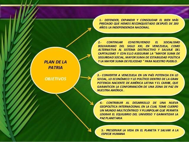 PLAN DE LA PATRIA OBJETIVOS 3.- CONVERTIR A VENEZUELA EN UN PAÍS POTENCIA EN LO SOCIAL, LO ECONÓMICO Y LO POLÍTICO DENTRO ...