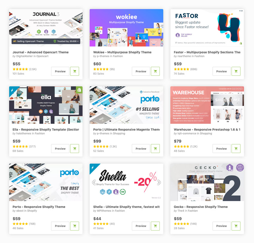 20 Best Ecommerce Website Templates Updated For 2020