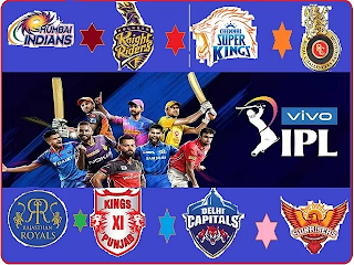 IPL UNBREAKABLE RECORDS