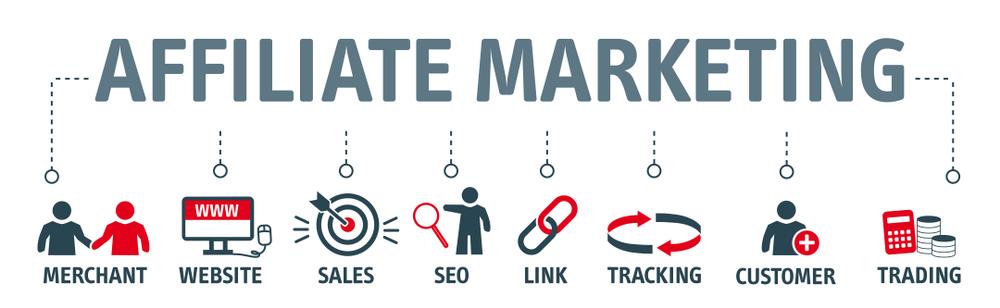 Affiliate marketing made simple