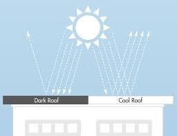GAF | Cool Roof Solutions