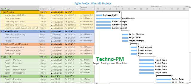agile project management template excel