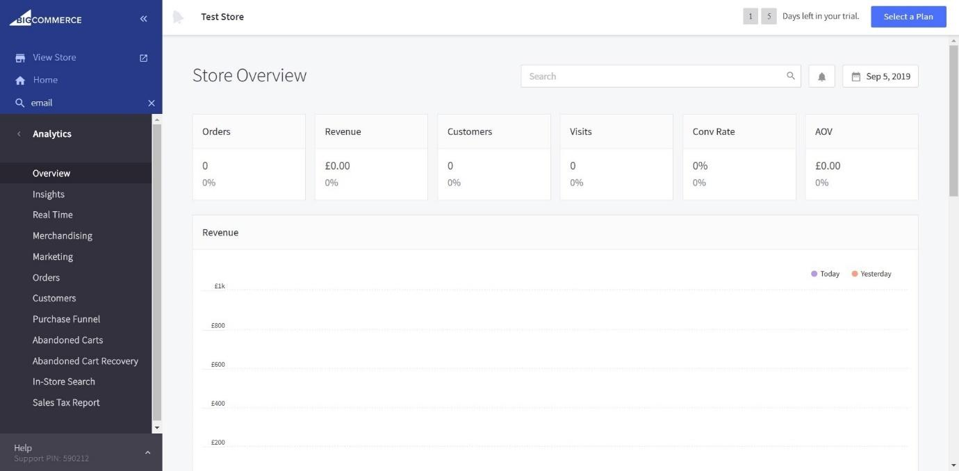 BigCommerce store overview