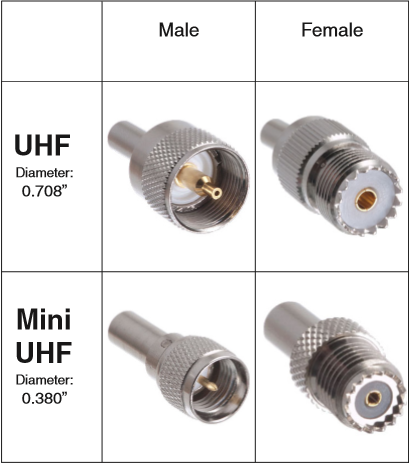 UHF male