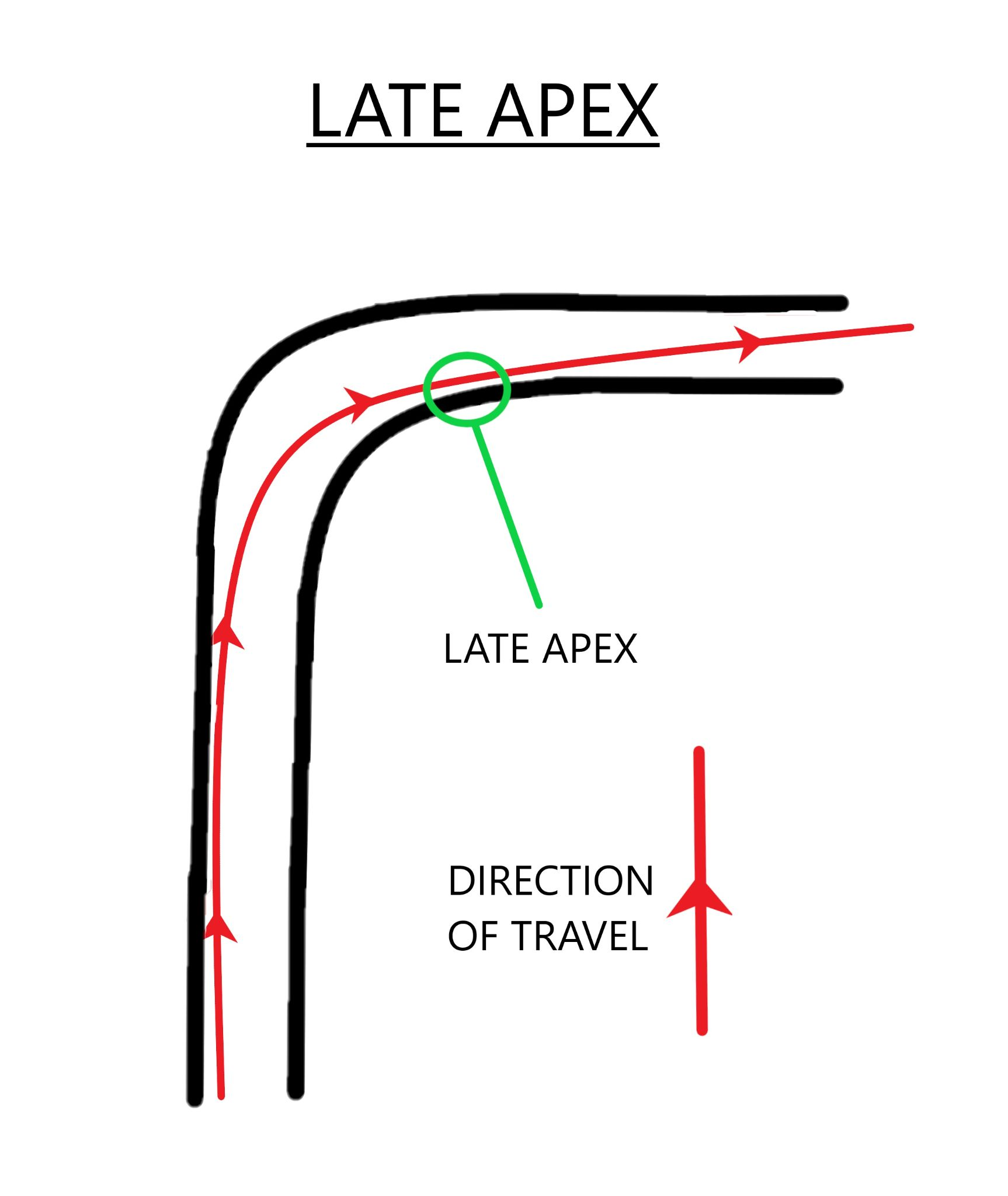 best way to longboard through turns - late apex