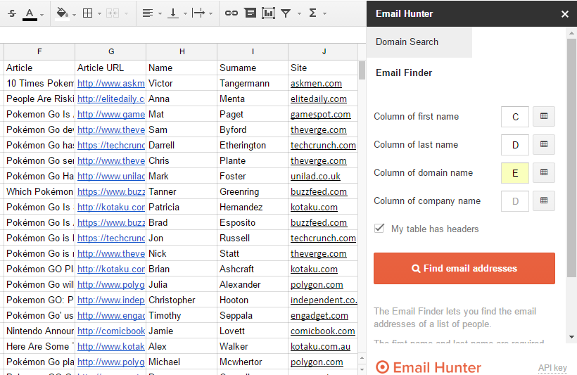 EmailHunter Google Chrome extension
