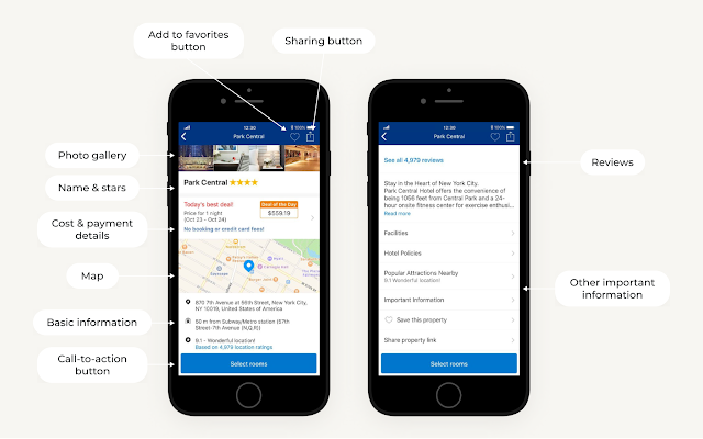 A Hotel Rental App Building: Costs, Features Guide and More