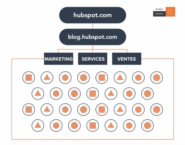 cluster-blog-fr_orig.png