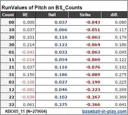 bs_RunValue_KBO05_11.png