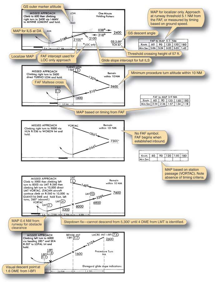 https://web.archive.org/web/20100620044122/http:/www.vatusa.net/training/img/wiki_up/5.PNG
