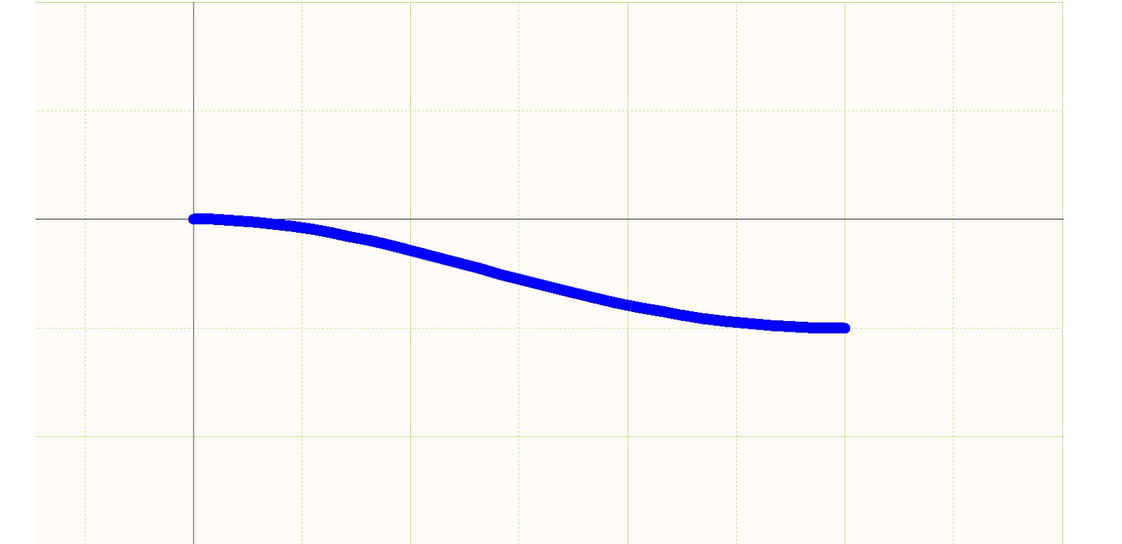 Abbildung 7.  Unterer Teil eines Schrumpfschlauchs erzeugt mit einer Bezierkurve