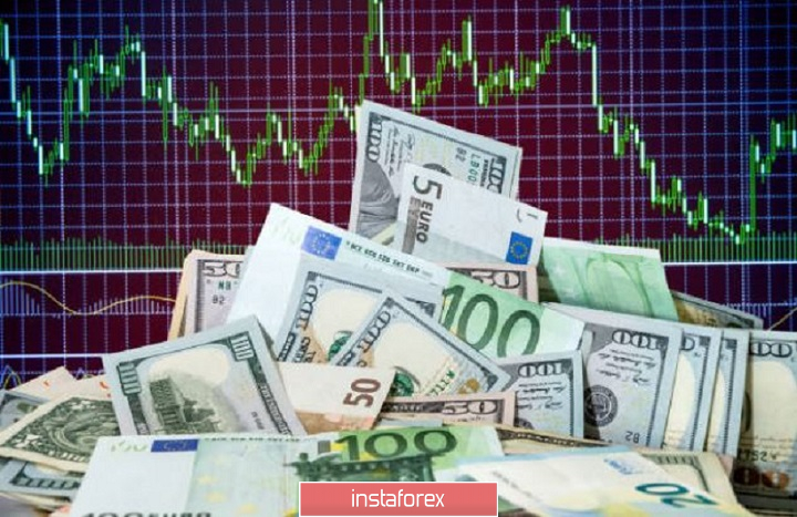 InstaForex Analytics: EUR/USD: China, Cure and again China