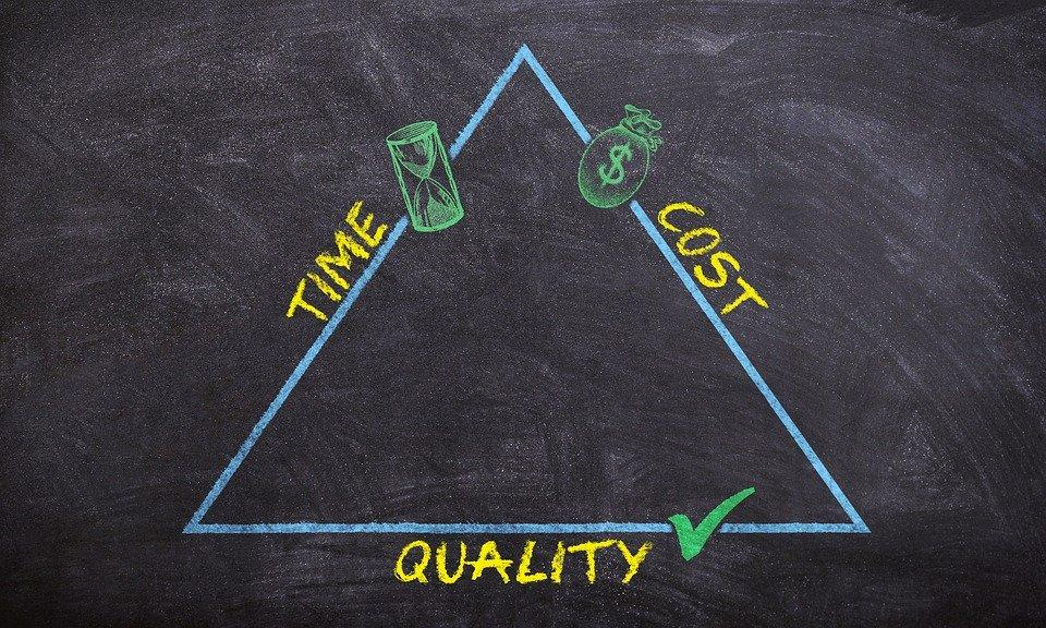 Triangle, Quality, Time, Cost, Efficiently, Business
