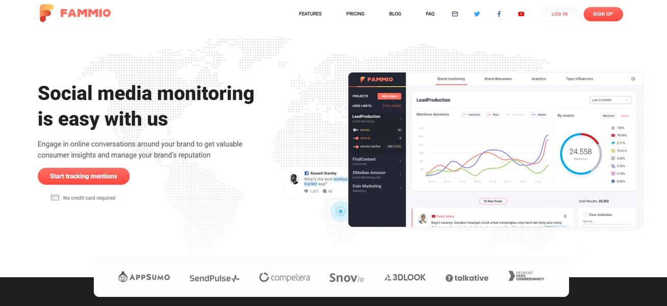 f.io Social Media Monitoring Tool