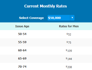 AARP Life Insurance Review