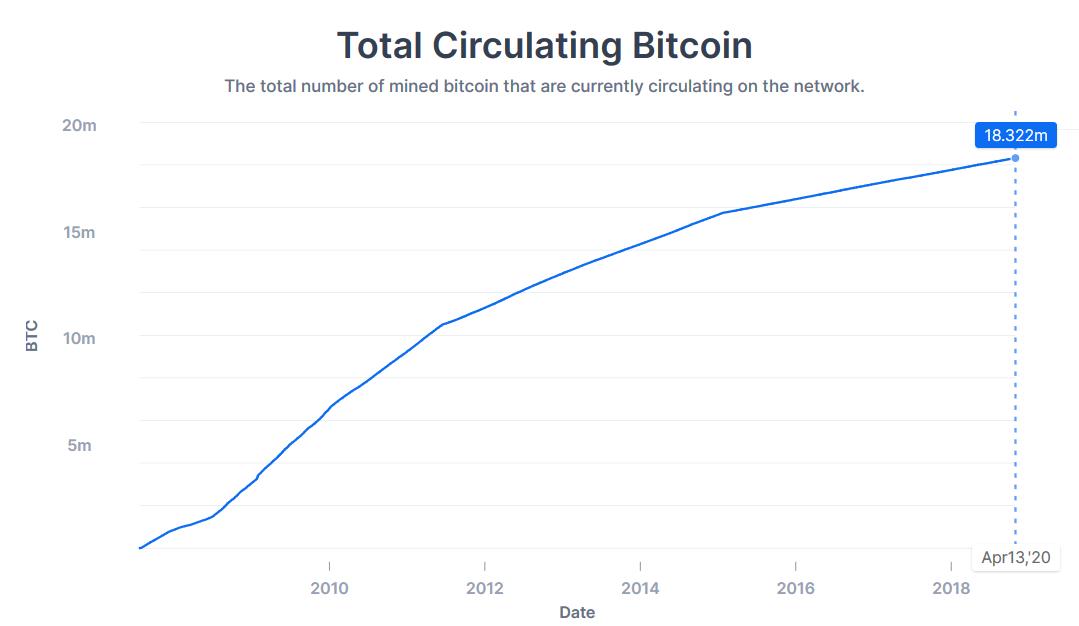užstatas bitcoin dengan kartu kredit