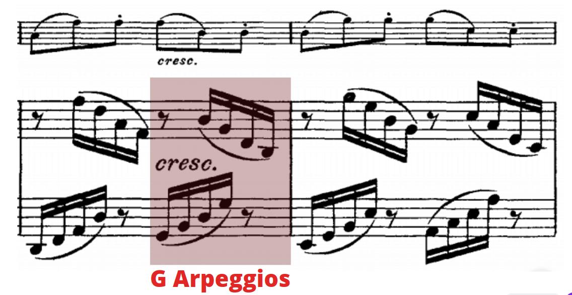 Sheet Music Arpeggio Example
