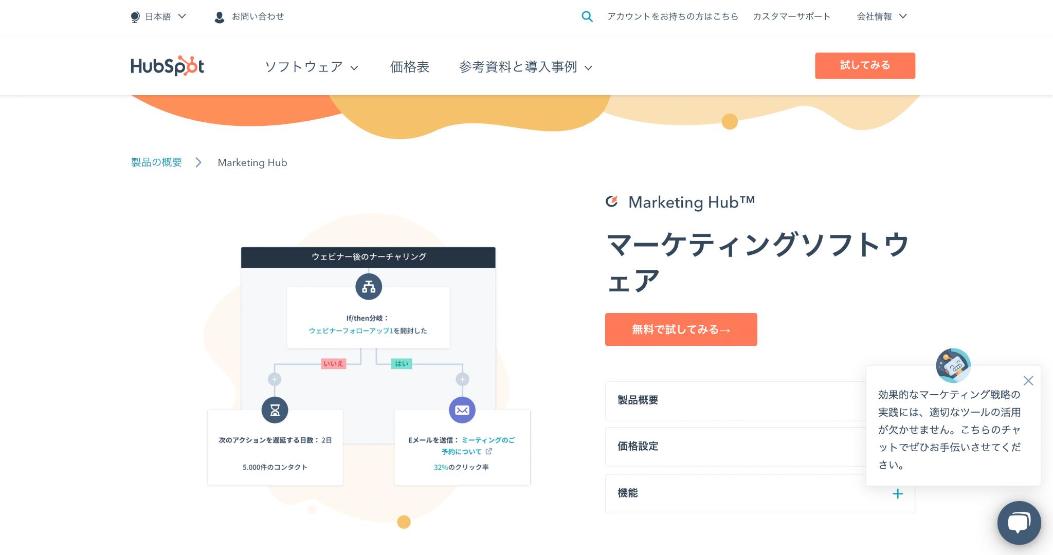 Hubspot Marketing Hubキャプチャ